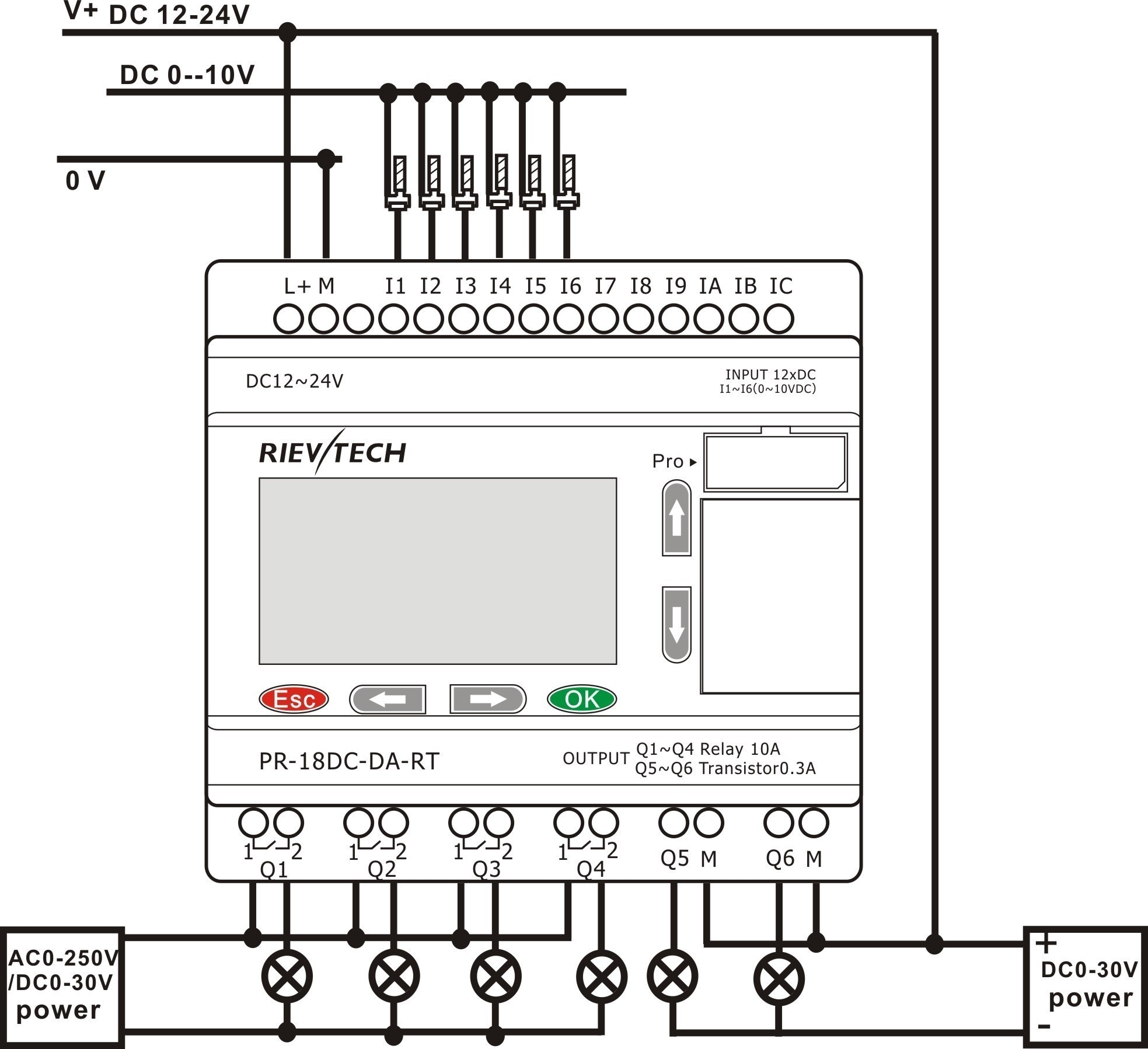 Plc Wiring Diagram Guide