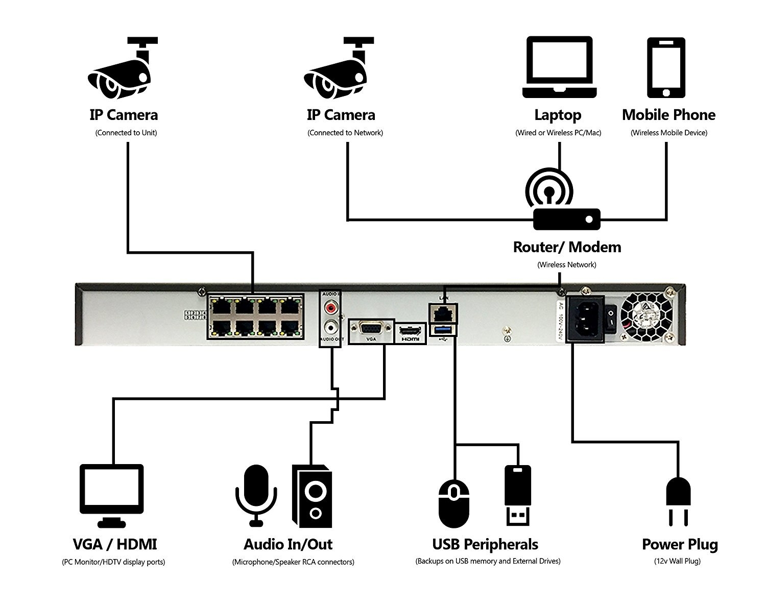 poe camera wiring diagram - network connection diagram brilliant poe  ethernetable wiring diagram dolgularomat5e diagrams wall