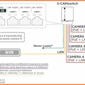 Poe Camera Wiring Diagram - Security Camera Wire Color Diagram Lovely 17 Best Cctv Camera Cmos Camera Wiring Diagram Wiring 18i