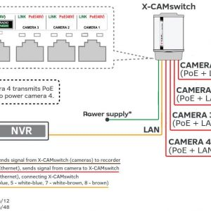 Poe Camera Wiring Diagram - Security Camera Wiring Diagram Fresh Poe Wiring Diagram & Delighted Poe Wiring Schematic Contemporary 6c