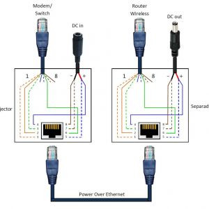 Poe Switch Wiring Diagram - Picture Of Schematic 14g