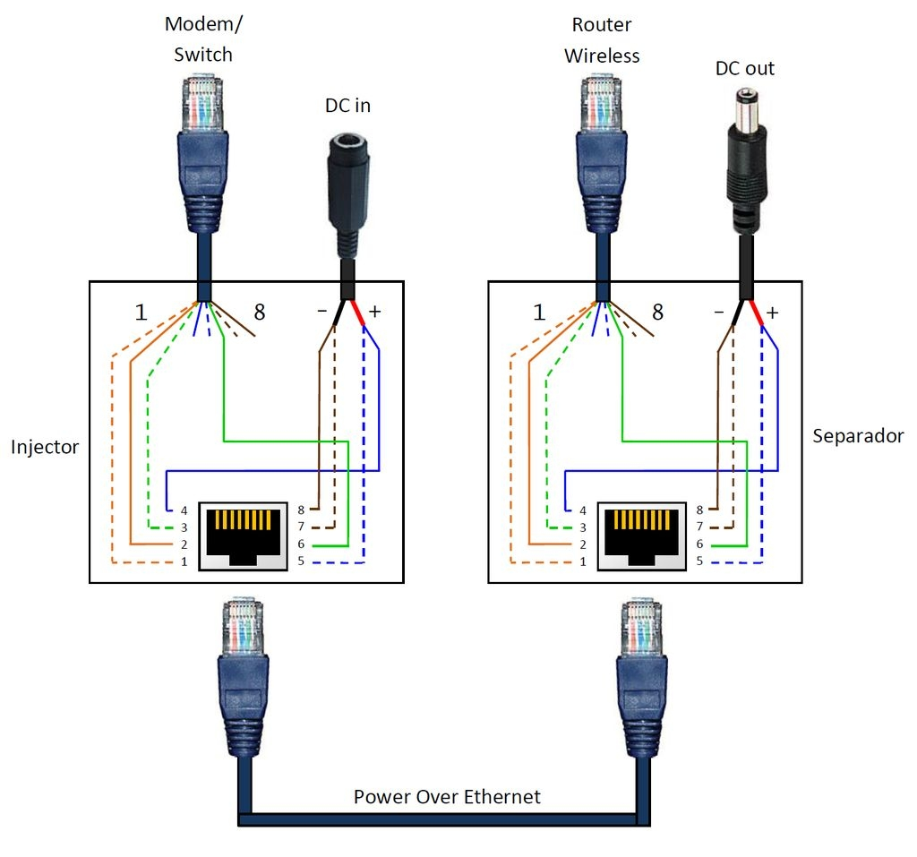 Rj45 Ethernet Wiring Diagram Free About Wiring Diagram And Schematic