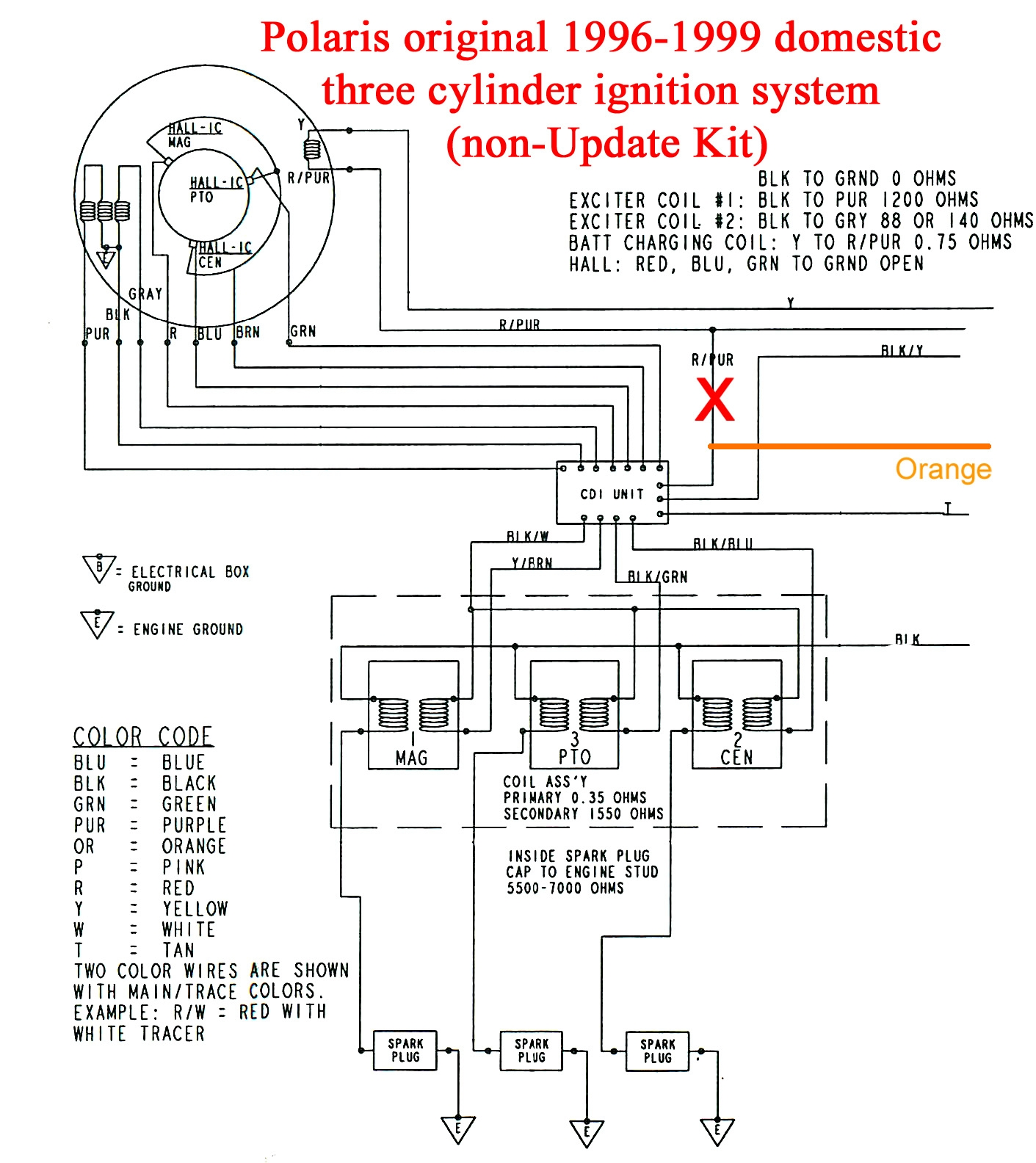 Polaris Ranger Ignition Switch Wiring Diagram