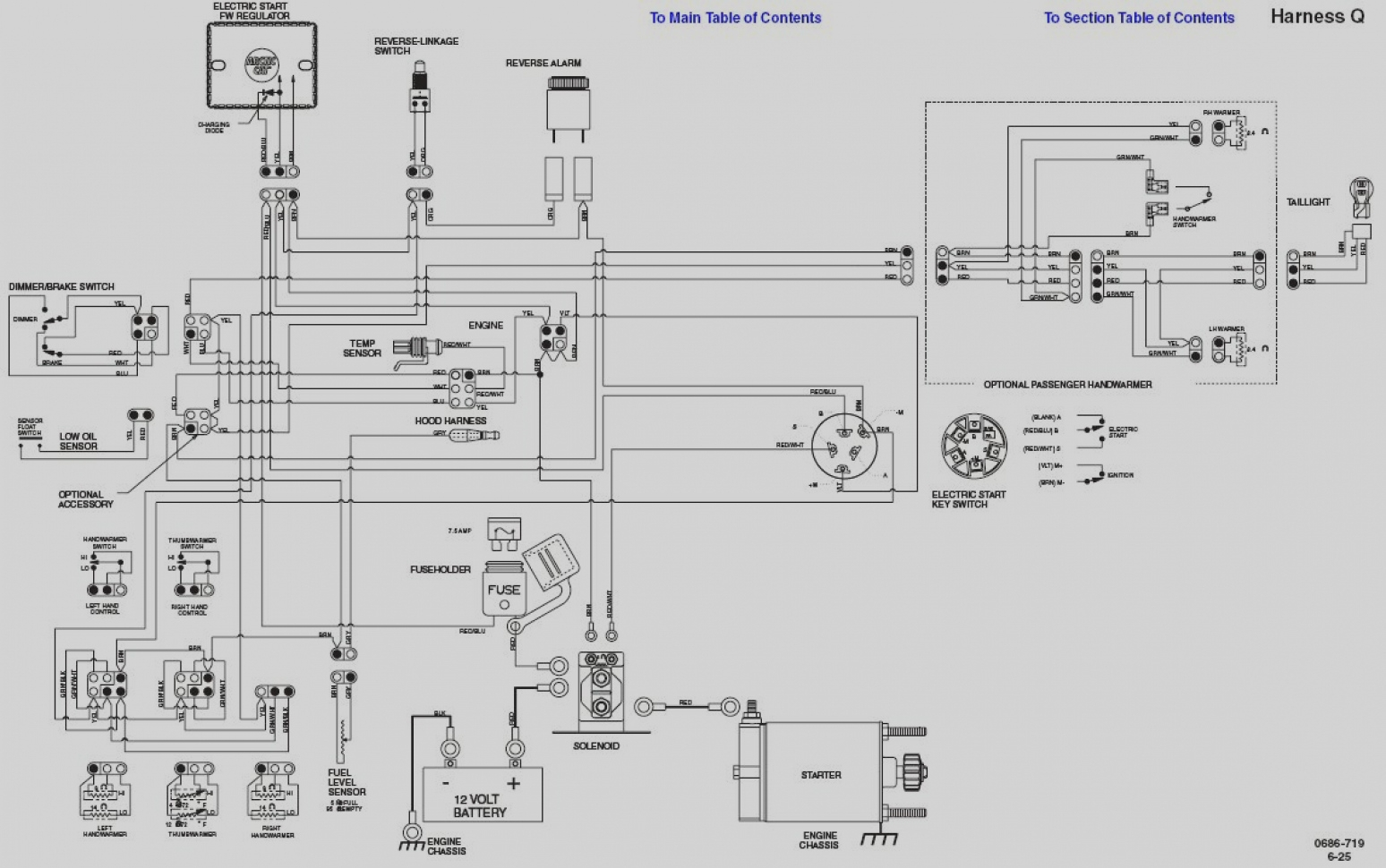 polaris ranger wiring schematic polaris ranger electrical schematic