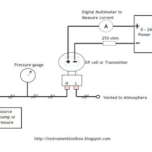 Pressure Transducer Wiring Diagram - Fancy Pressure Transducer Wiring Diagram Image Best for 10a