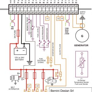Push button Station Wiring Diagram - Start Stop Push button Station Wiring Diagram Elegant Rpm Display for Bldc Motor with Speed Controller 14f