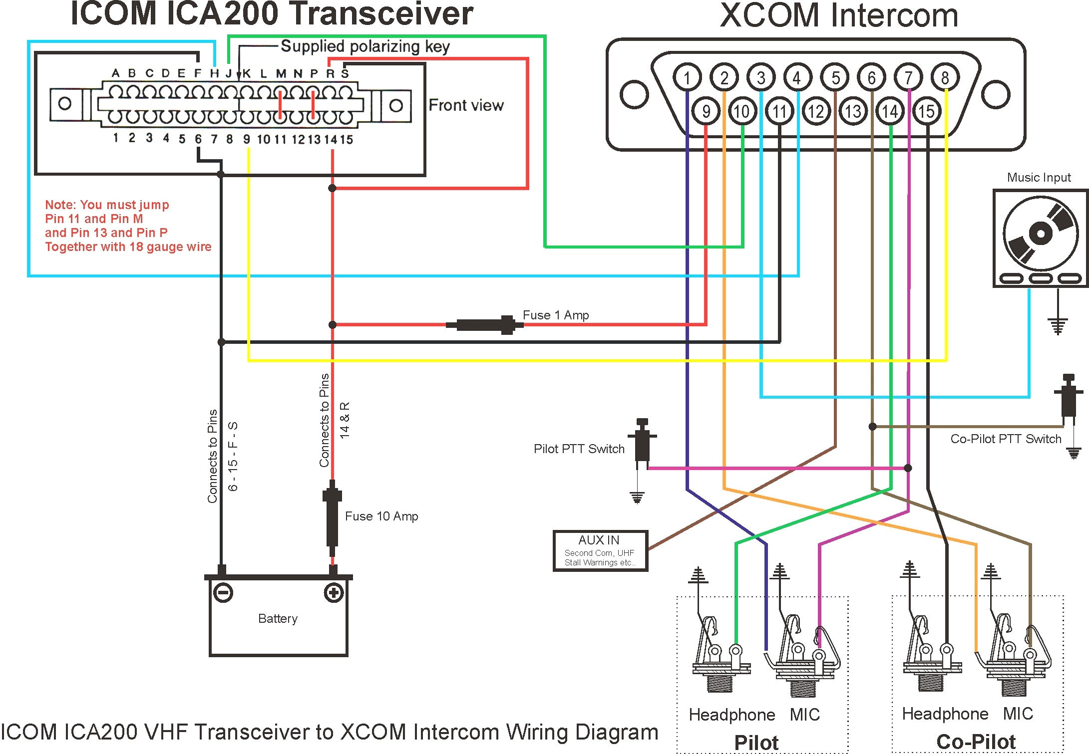 push to talk switch wiring diagram Download-push to talk switch wiring diagram wire center u2022 rh 107 191 48 154 PTT Foot 15-l
