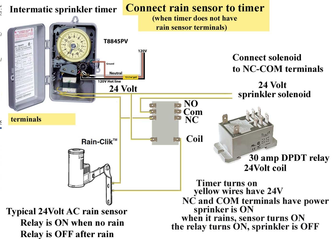 Rainbird Wiring Schematic on