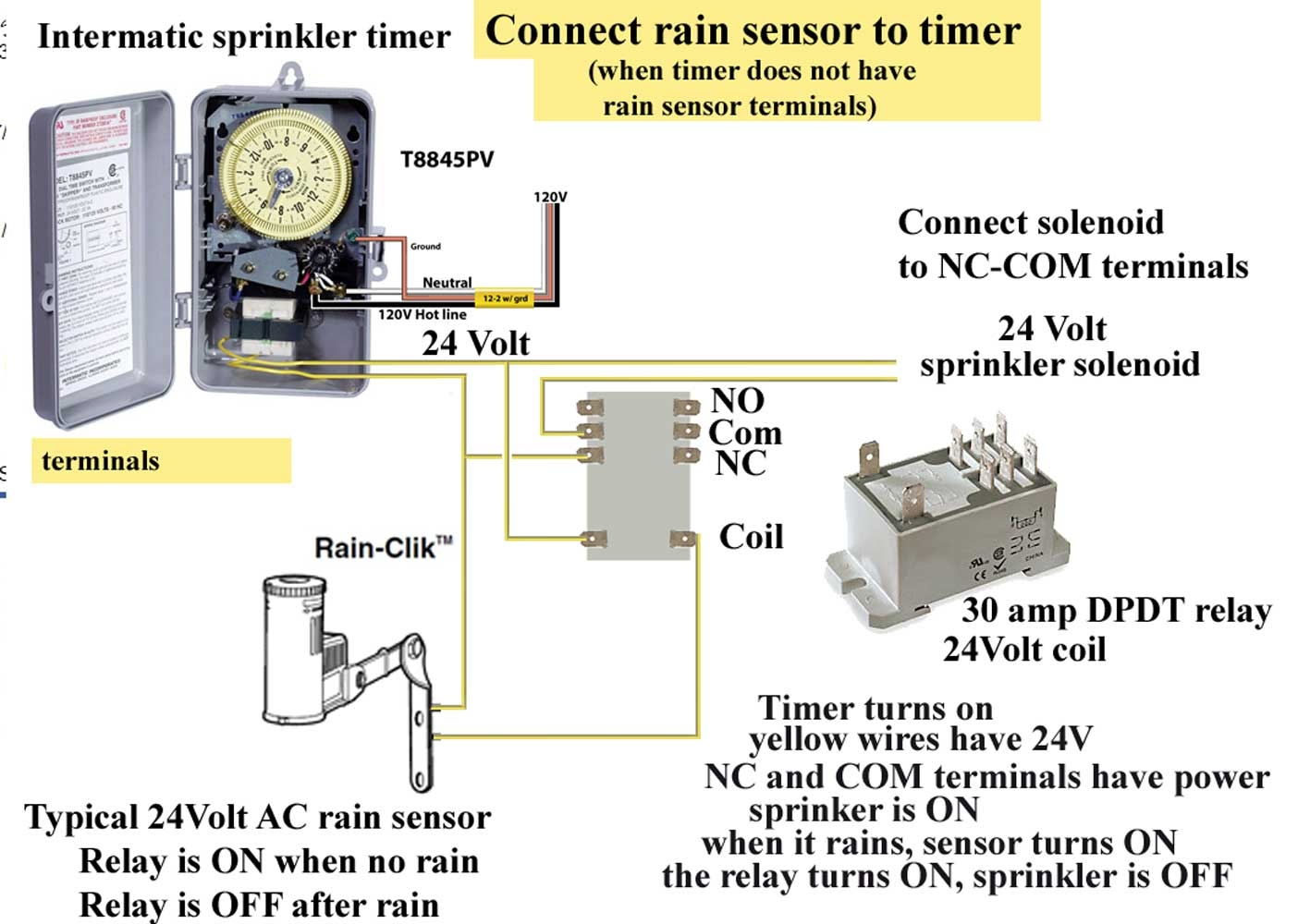 rainbird sprinkler wiring diagram free wiring diagram. Black Bedroom Furniture Sets. Home Design Ideas