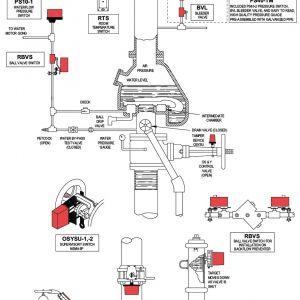 Rainbird Wiring Schematic - Wiring Diagram Sheet on