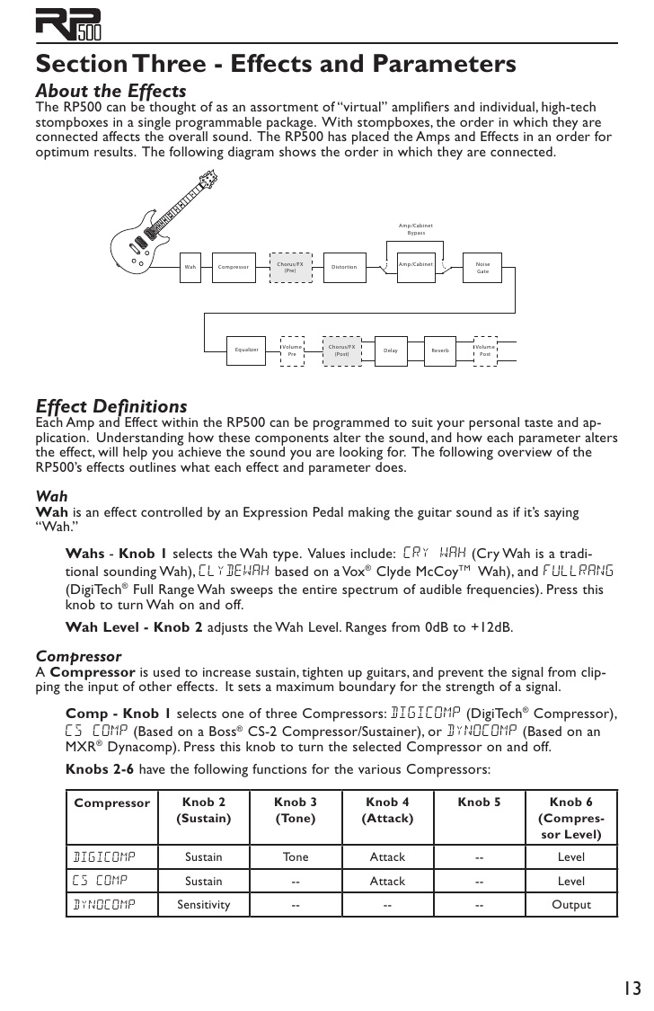 R U0026m Hoist Wiring Diagram