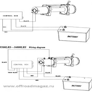 Ramsey Winch Wiring Diagram - Ramsey Winch Wiring Diagram 5a238d83aa410 1024x998 In 2d