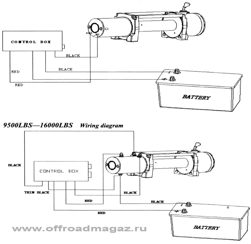 ramsey winch wiring diagram Download-Ramsey Winch Wiring Diagram 5a238d83aa410 1024x998 In 14-c