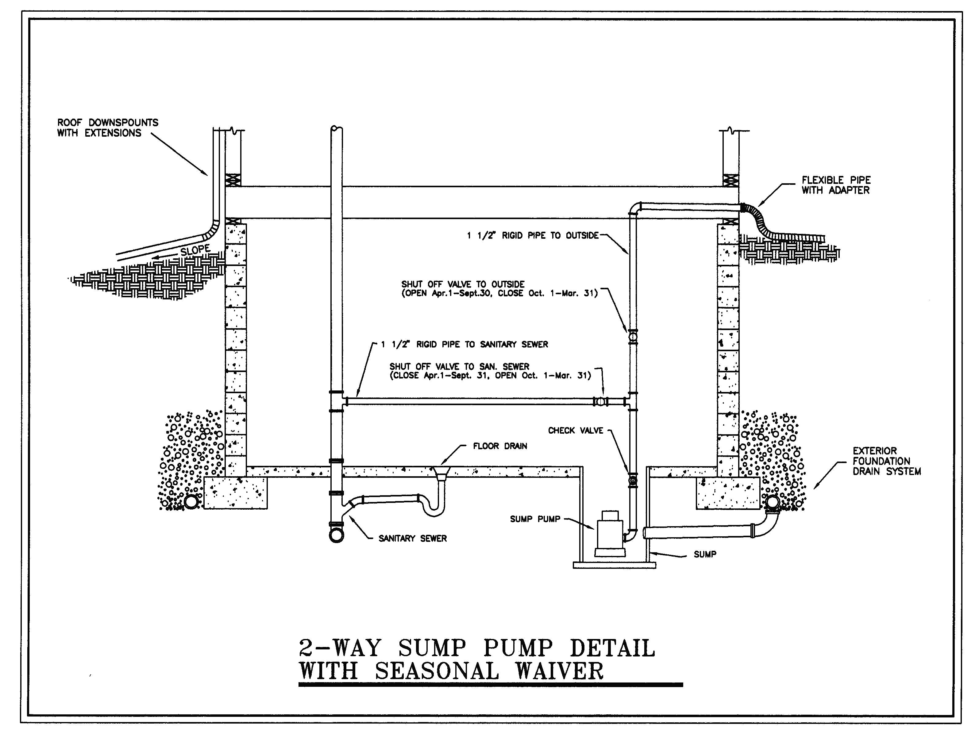 red lion sprinkler pump wiring diagram Download-Sprinkler Pump Wiring Diagram Inspirational Irrigation Valve Wiring Diagram Get Line Free Sta Rite Pump for 20-h