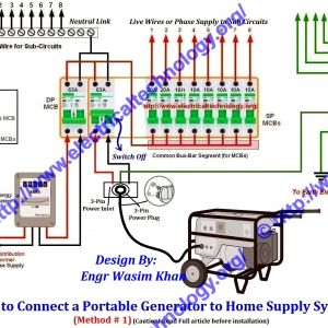 Reliance Generator Transfer Switch Wiring Diagram - Reliance Generator Transfer Switch Wiring Diagram Inspirational Study Electricity and Electrical Circuits Study Electricity 2j
