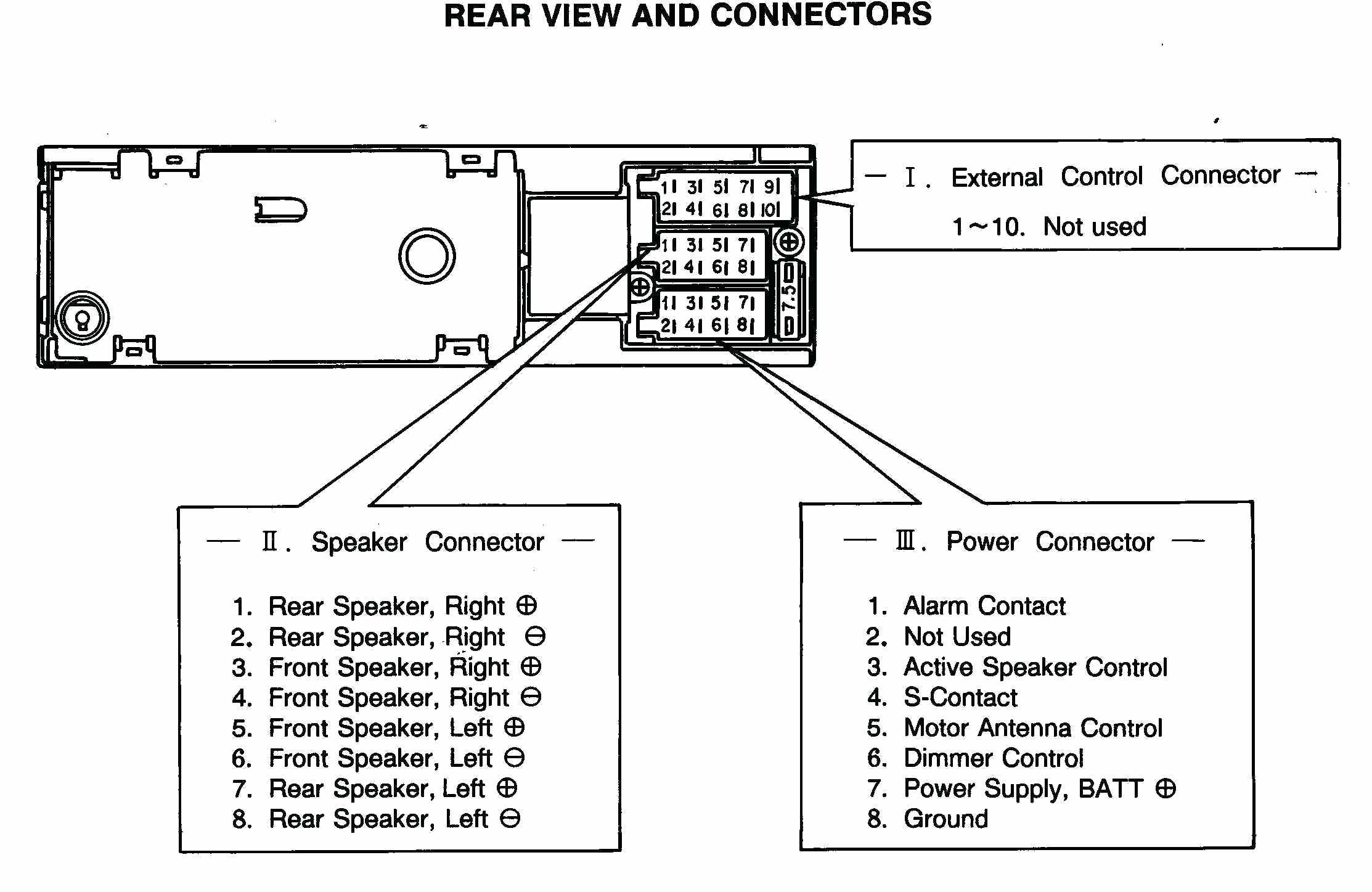 res radio wiring diagram Download-Bmw F20 Audio Wiring Diagram Best Bmw Wiring Diagrams E90 Best Bmw Stereo Wiring Diagram Z4 14-j