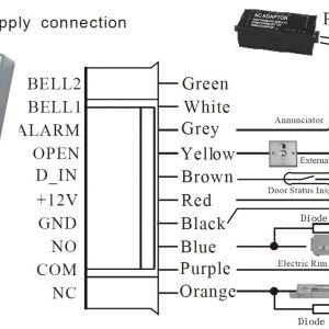 Rfid Access Control Wiring Diagram - Access Control Wiring Diagram Elegant Door Gard 212se Max 3 Sys Single Access Control New Iei 7o