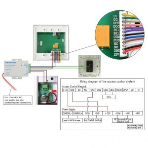 Rfid Access Control Wiring Diagram - Wiring Diagram for Magnetic Door Lock Free Wiring Diagram Rh Xwiaw Us 11j