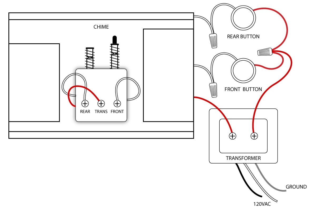 Ring Doorbell Wiring Diagram