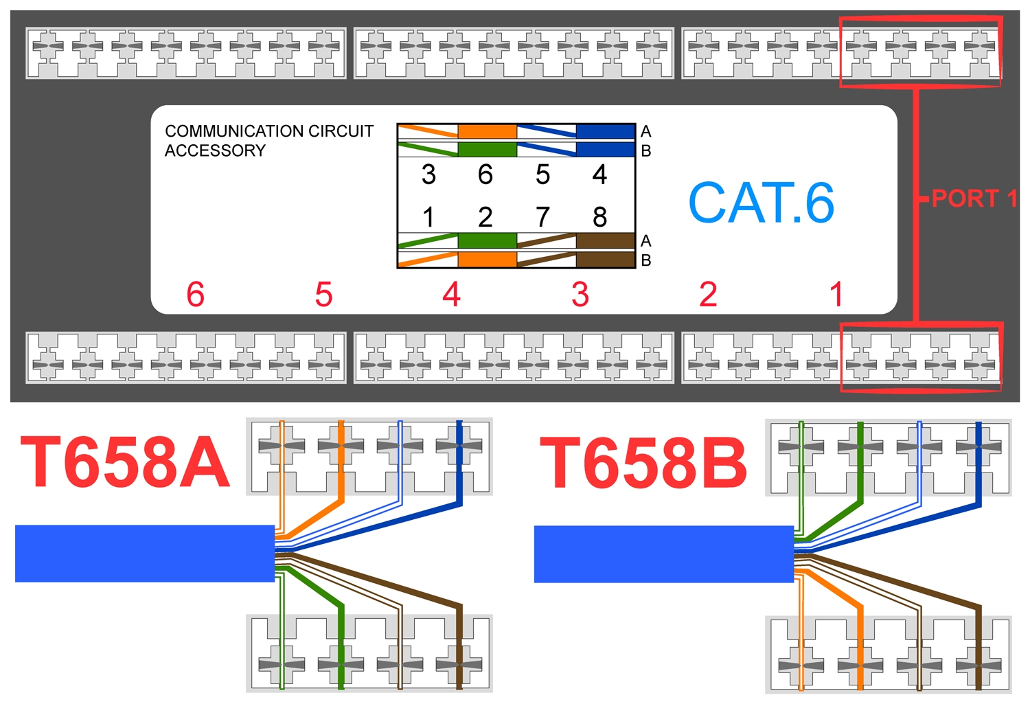 utp cat 5 wiring diagram cat 5 wiring diagram rj11 telephone #13