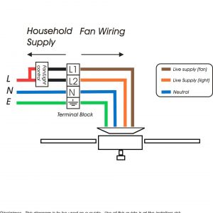 Rj45 Connector Wiring Diagram - Rj45 Wiring Diagram for Ethernet Fresh Ethernet Wiring Diagram Wiki Best Rj45 Connector Wiring Wiring 9c