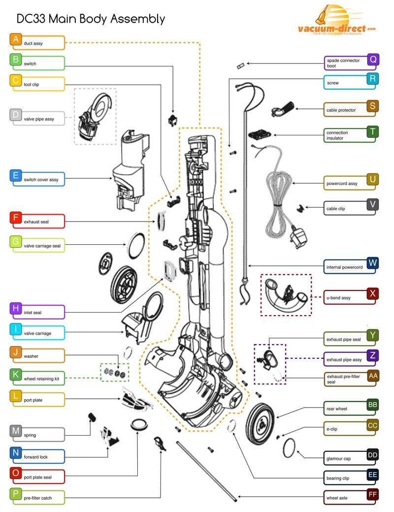 Rug Doctor Wiring Diagram Free Wiring Diagram