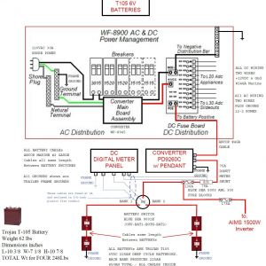 Rv Battery Disconnect Switch Wiring Diagram - Boat Ac Wiring Diagram Valid Wiring Diagram for Ac Disconnect Valid Rv Battery Disconnect Switch 2t