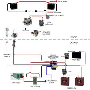 Rv Battery Disconnect Switch Wiring Diagram - Rv Battery Disconnect Switch Wiring Diagram New Rv Wire Diagram 11o