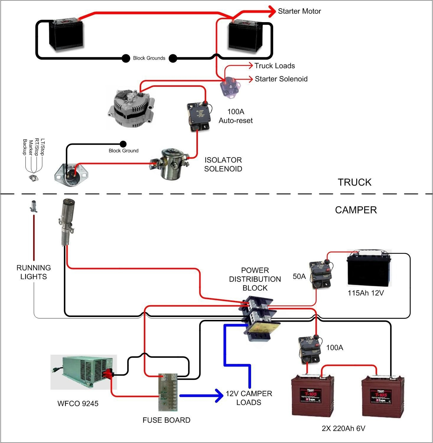 Fleetwood Rv Battery Wiring