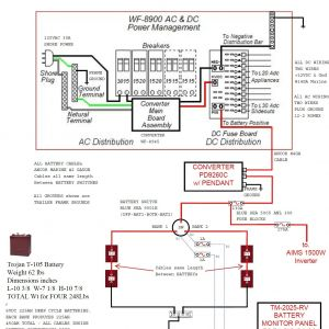 Rv Battery Disconnect Switch Wiring Diagram - Wiring Diagram for Ac Disconnect Save Rv Battery Disconnect Switch Wiring Diagram originalstylophone 12p