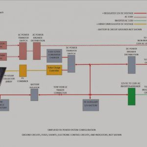 Rv Converter Charger Wiring Diagram - Panel Wiring Diagram New Best Wiring Diagram Od Rv Park Electrical 20f