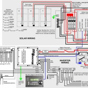 Rv Inverter Charger Wiring Diagram | Free Wiring Diagram