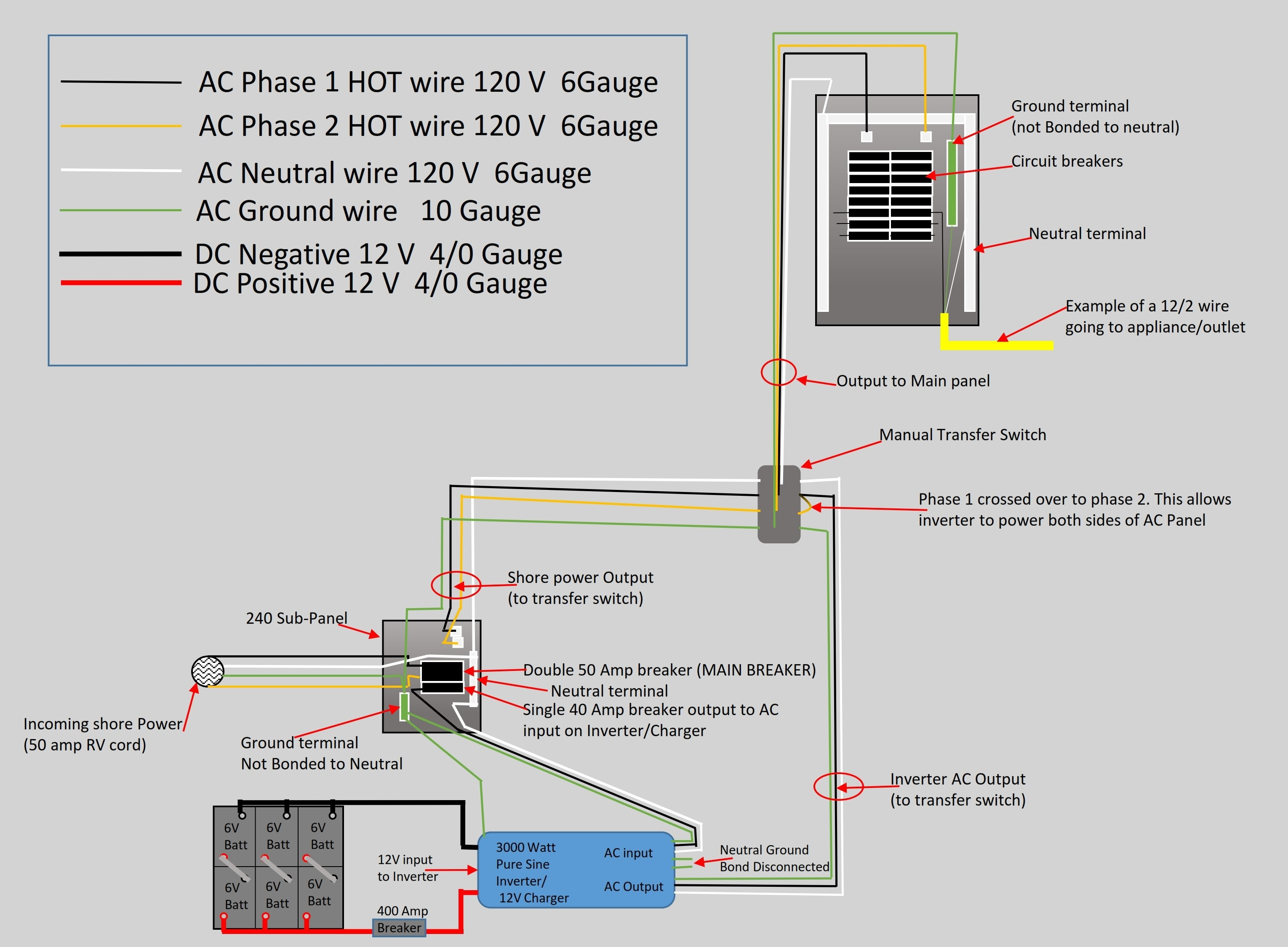 Rv Slide Out Switch Wiring Diagram