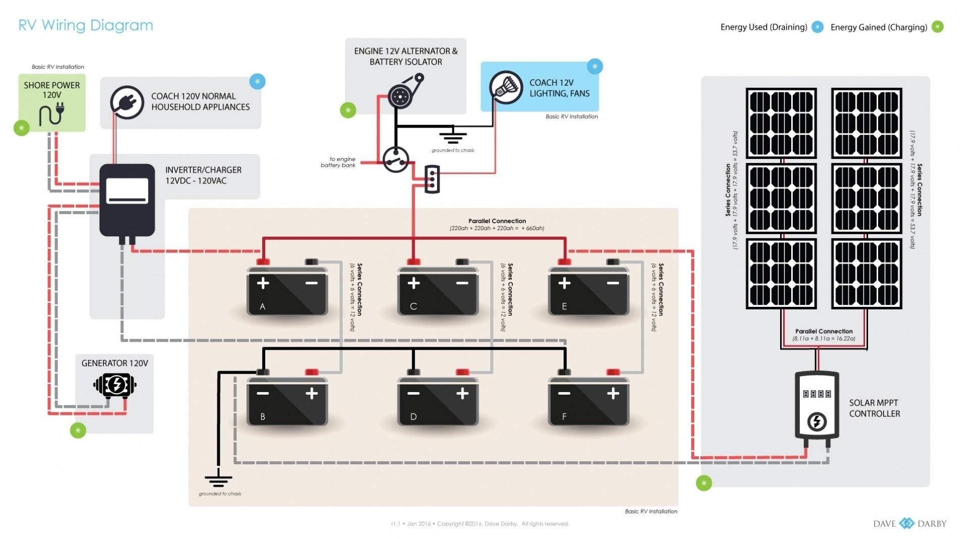 rv solar panel installation wiring diagram Download-Solar Panel Wiring Diagram Example Fresh Wiring Diagram for F Grid solar System Fresh Wiring Diagram 10-s