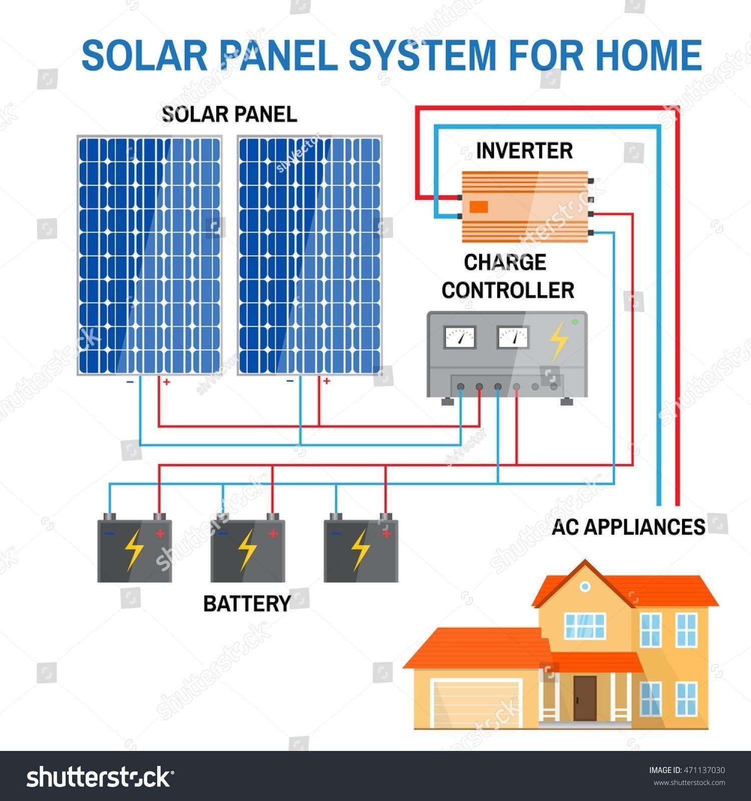 rv solar panel installation wiring diagram Collection-Wiring Diagram solar Panels Inverter Best Wiring Diagram for F Grid solar System Fresh Rv solar 18-j