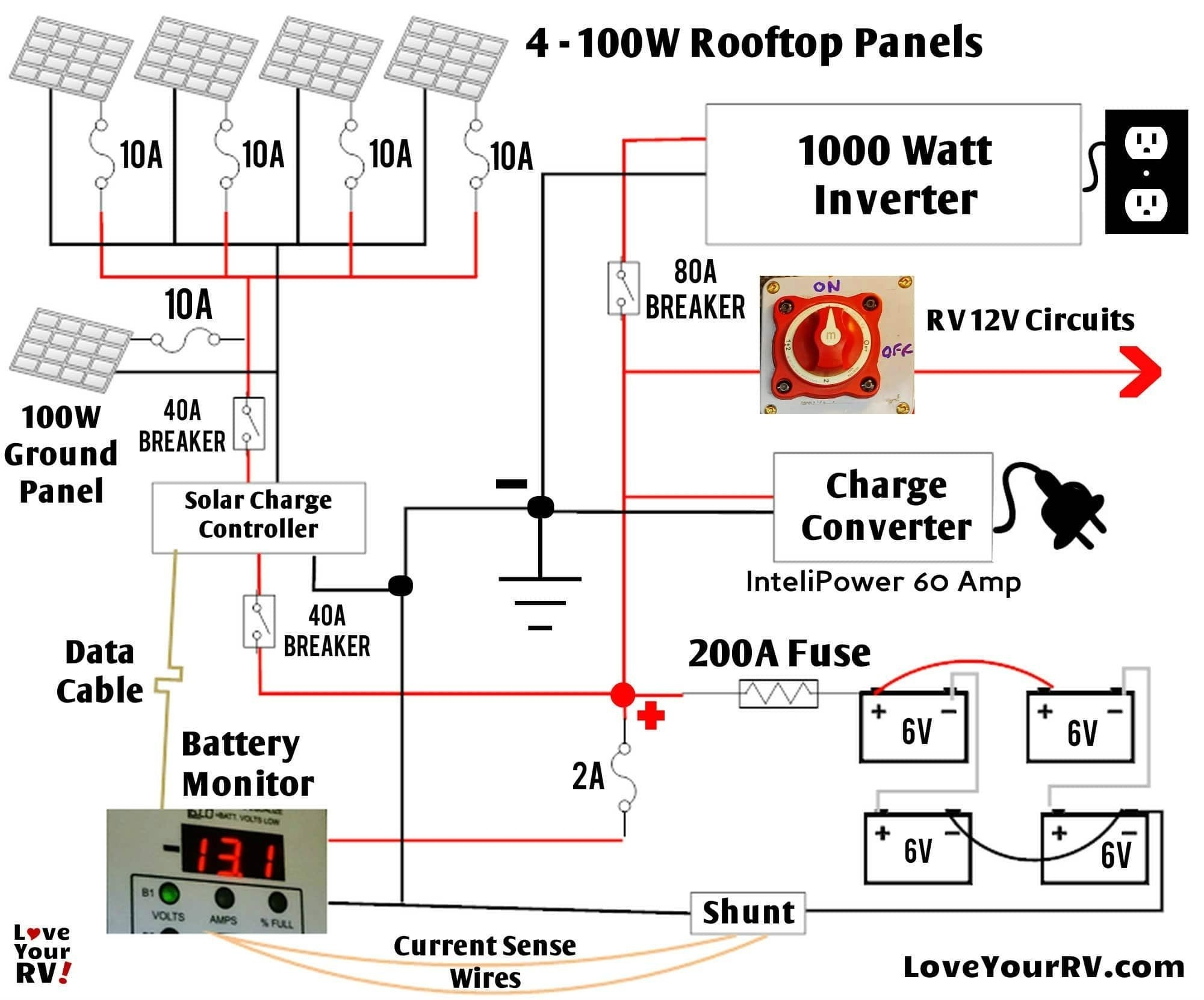 rv solar wiring diagram Download-Solar Panel Wiring Diagram Example Save Rv solar Wiring Diagram Detailed Look at Our Diy Rv 17-b