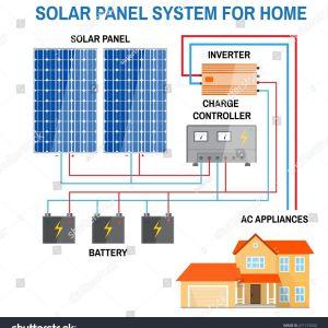 Rv solar Wiring Diagram - Wiring Diagram solar Panels Inverter Best Wiring Diagram for F Grid solar System Fresh Rv solar 6p