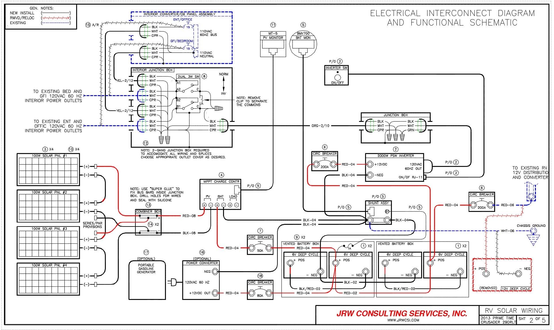rv power wire diagram wiring diagram data rv park wiring diagram free picture