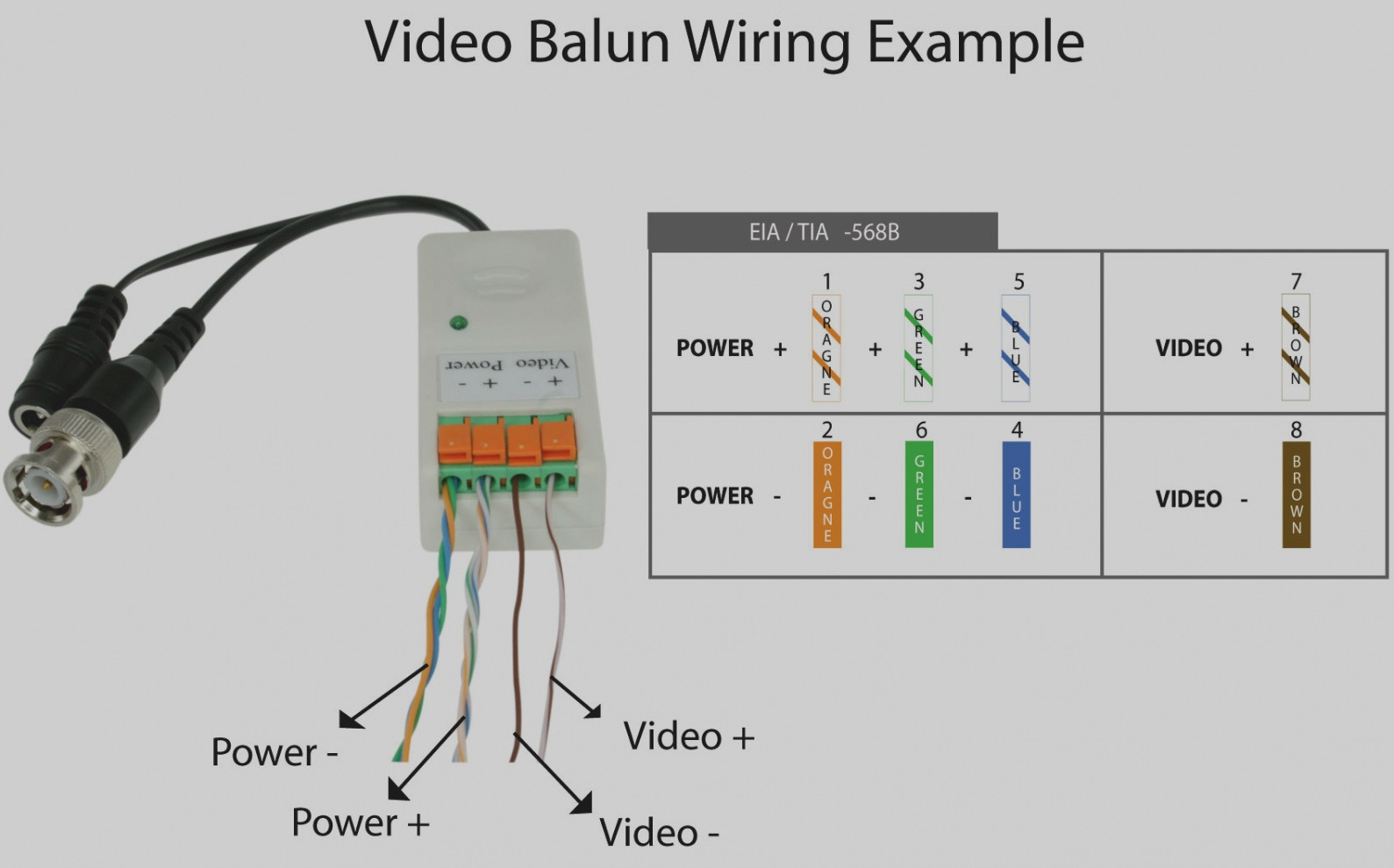 Samsung Security Camera Wiring Diagram Free Usb Cable About And Trend Of Bnc To