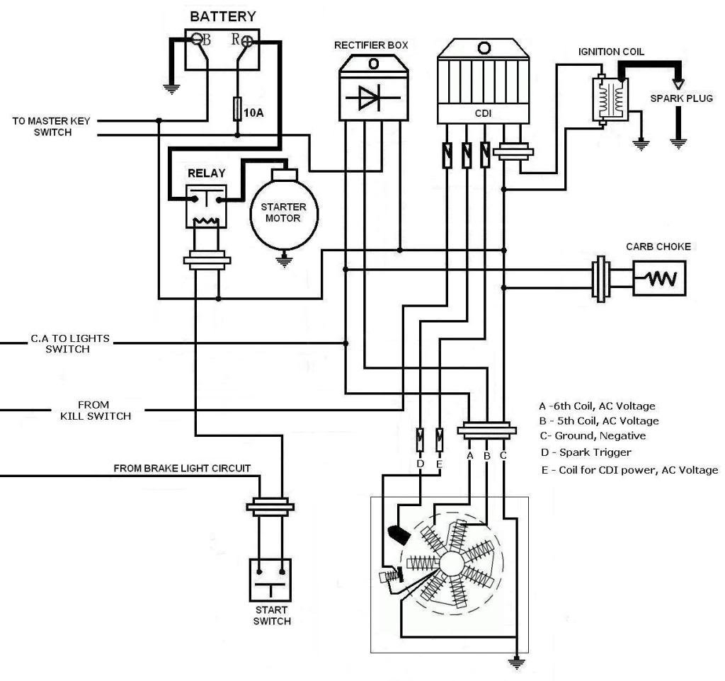 Taotao 50 Ignition Wiring Diagram Manual Guide
