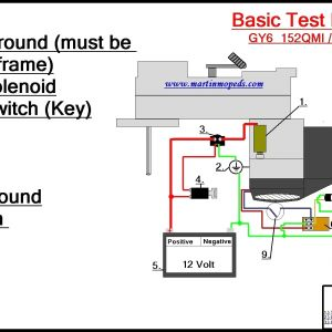Scooter Ignition Switch Wiring Diagram - Scooter Ignition Switch Wiring Diagram 4 Wire at to 20h