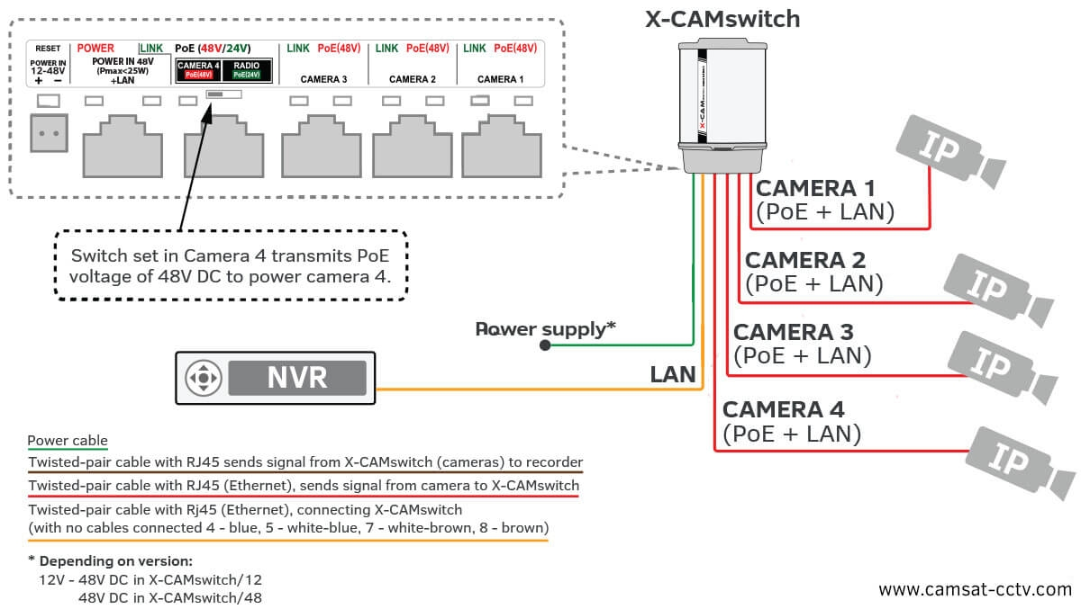 security camera wiring diagram Download-Security Camera Wiring Diagram Fresh Poe Wiring Diagram & Delighted Poe Wiring Schematic Contemporary 19-q