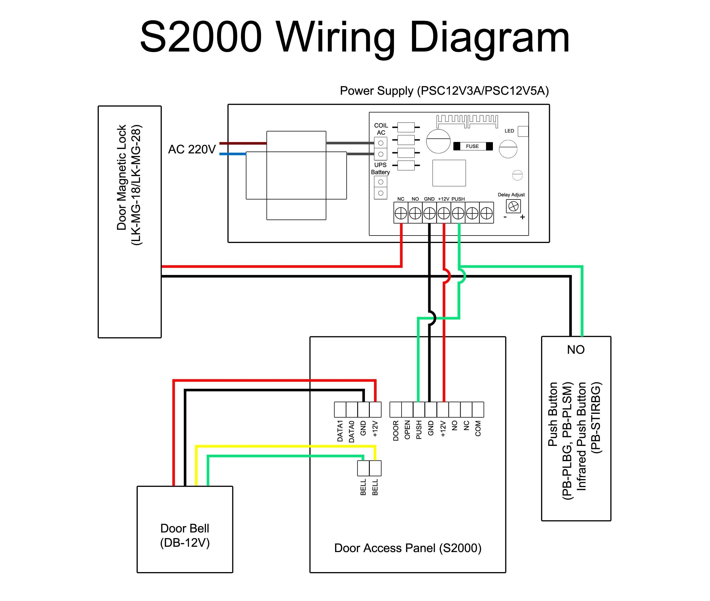 security camera wiring diagram Download-Wiring Diagram for Home Security Camera Save Home Cctv Wiring Diagram Save Best Harbor Freight 18-d
