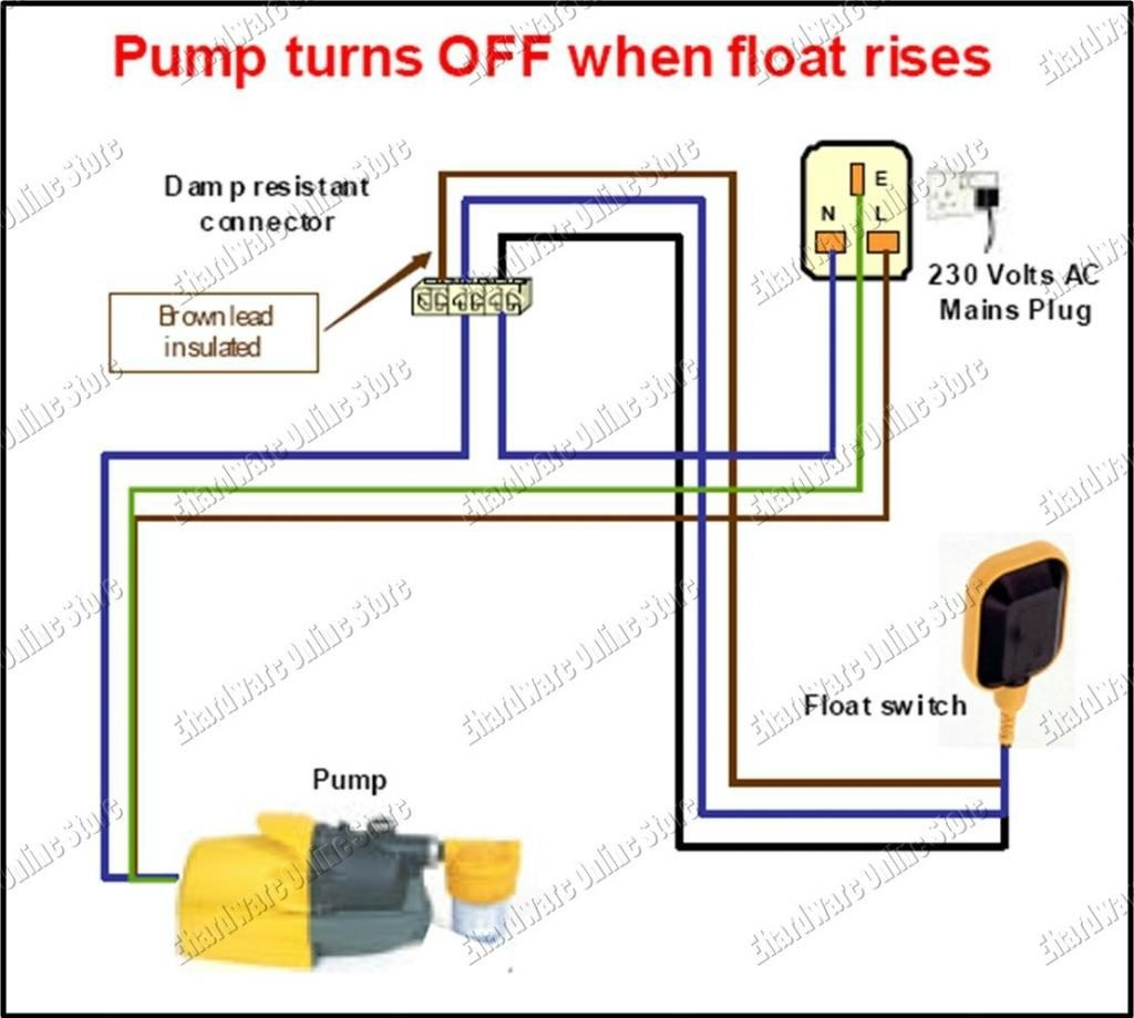 Septic Pump Float Switch Wiring Diagram