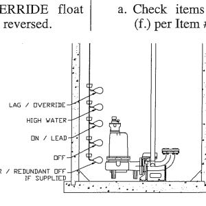 Septic Tank Float Switch Wiring Diagram - Septic Tank Float Switch Wiring Diagram Septic Tank Float Switch Wiring Diagram New Dual Tank 16e