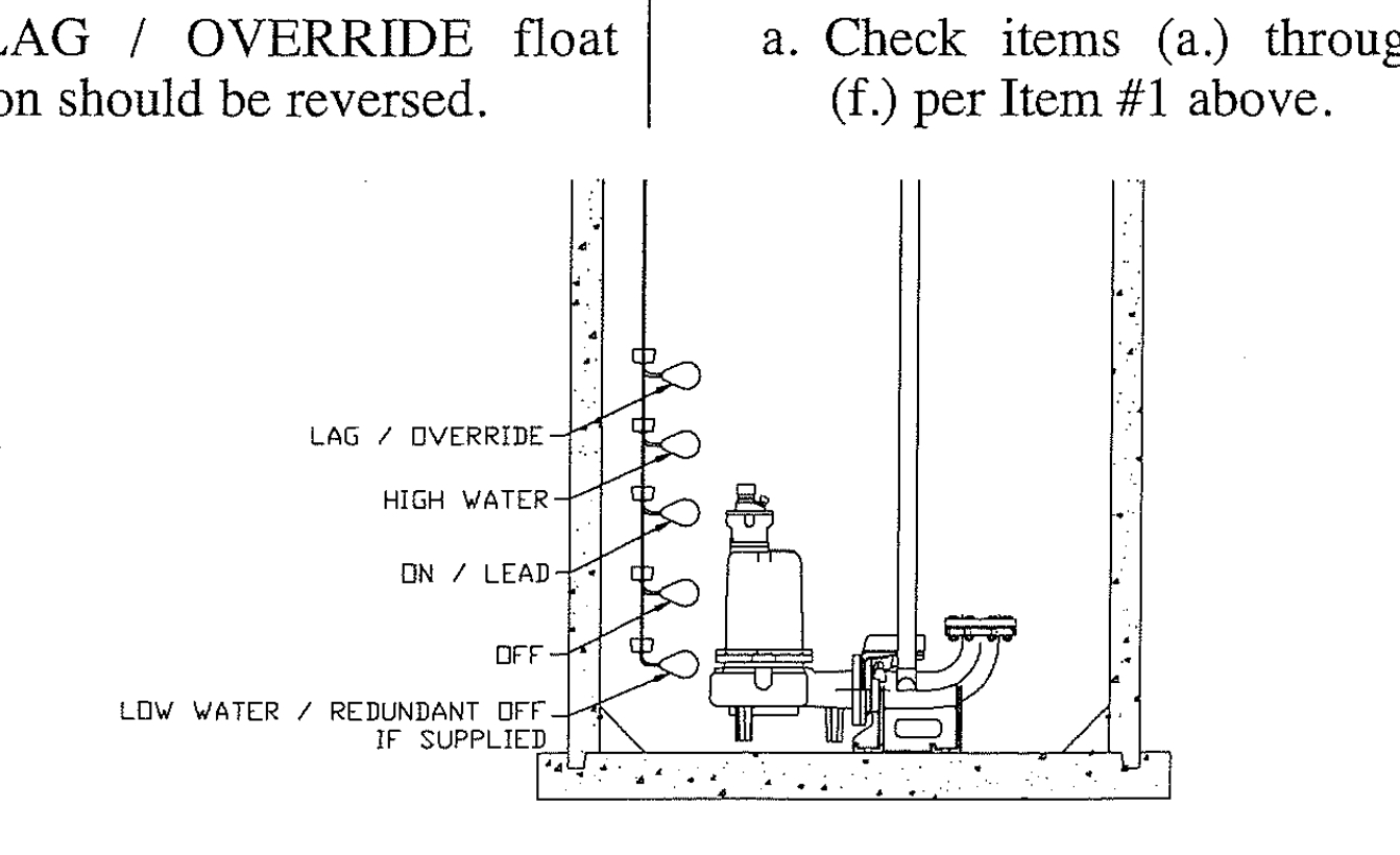 septic tank float switch wiring diagram Collection-Septic Tank Float Switch Wiring Diagram Septic Tank Float Switch Wiring Diagram New Dual Tank 2-p