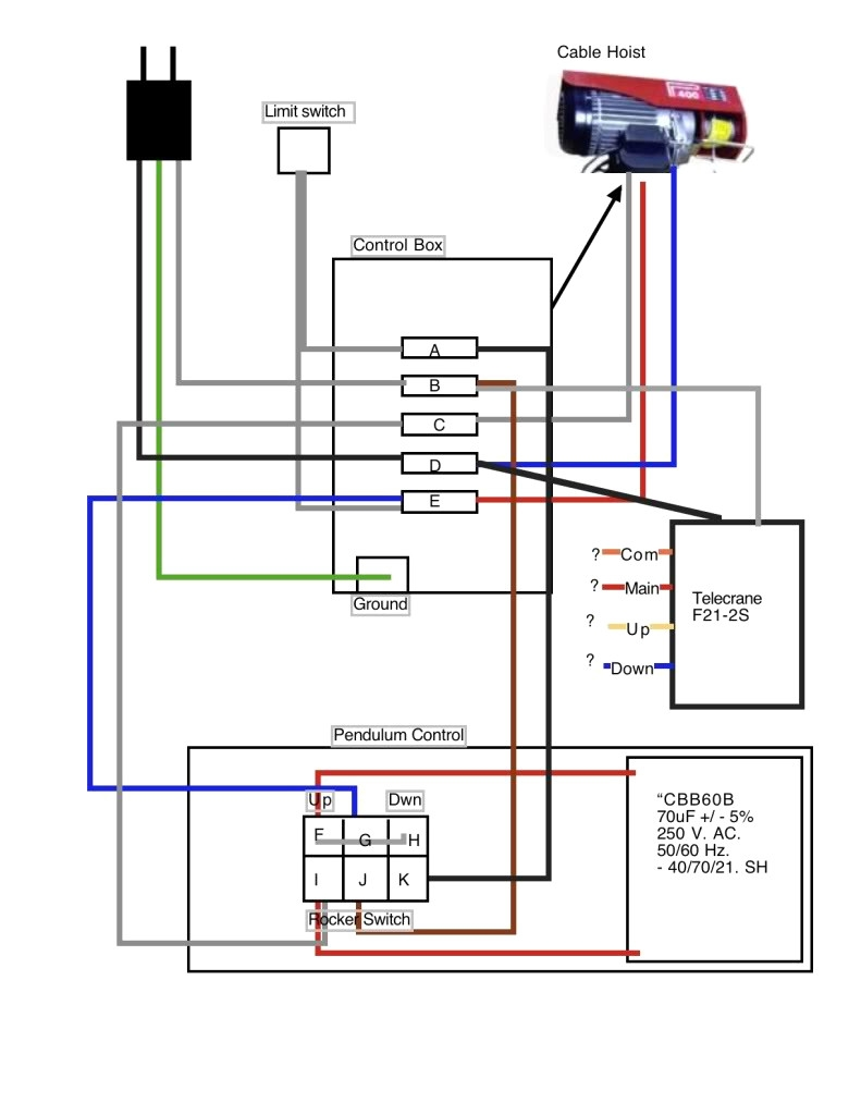 Budgit Hoist Wiring Diagram