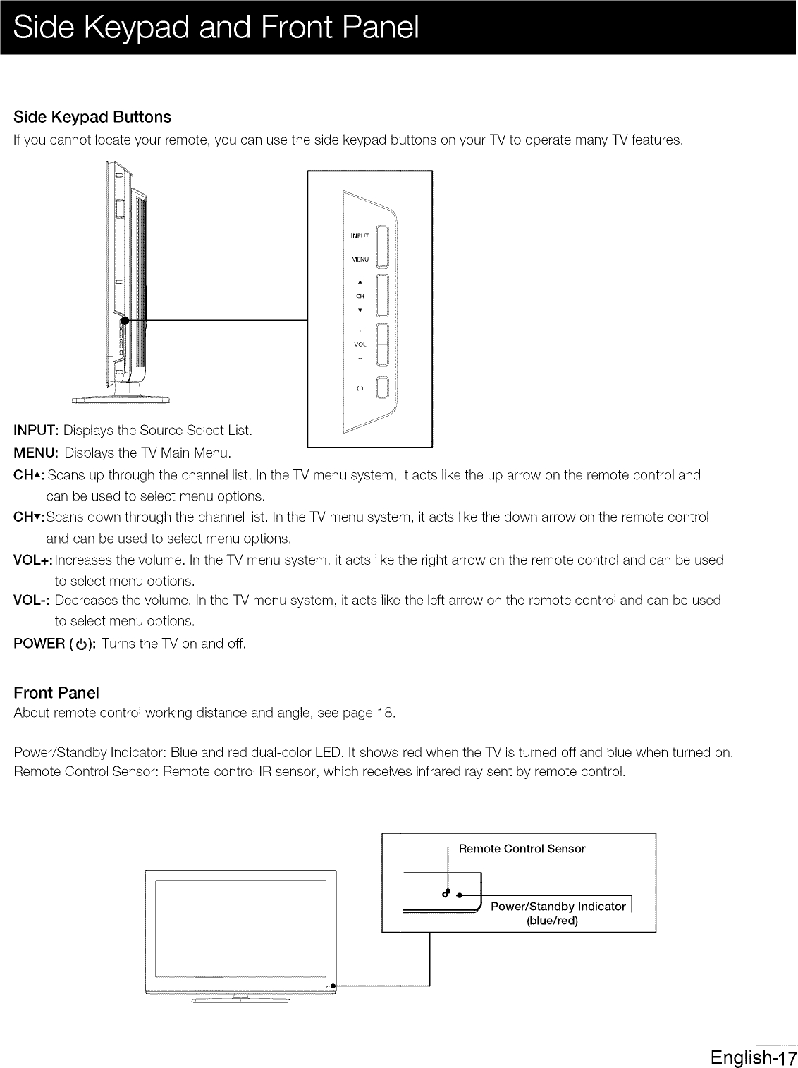 Siga Cr Wiring Diagram