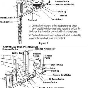 Siga Cr Wiring Diagram - Siga Ct1 Wiring Diagram New Siga Ct1 Wiring Diagram Siga Io Siga Ct1 Wiring Diagram 19m