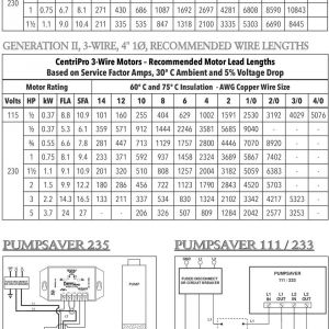 "Siga Ct2 Wiring Diagram - Siga Ct2 Wiring Diagram Siga Ct1 Wiring Diagram Lovely Instruction Manual Im096 4"" Submersible 3b"